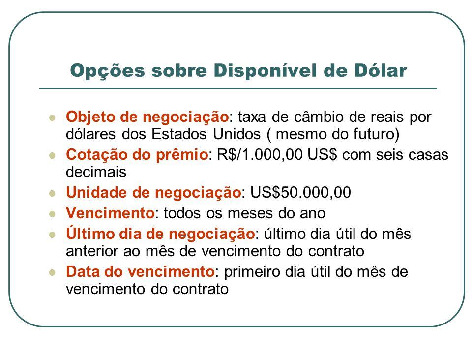 Opções sobre Disponível de Dólar