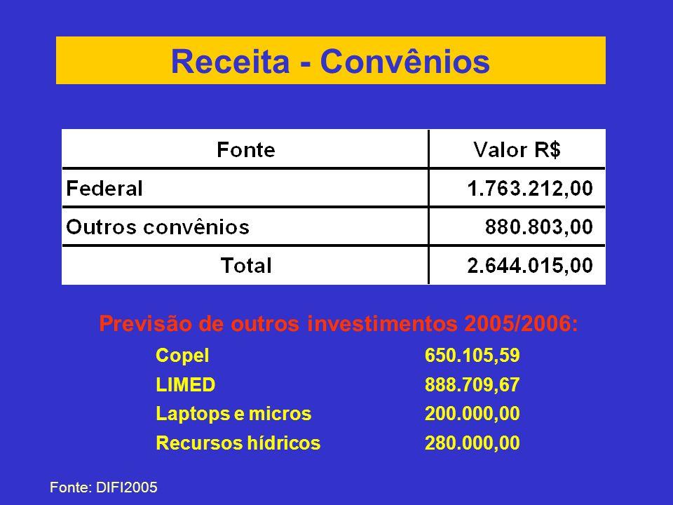 Previsão de outros investimentos 2005/2006: