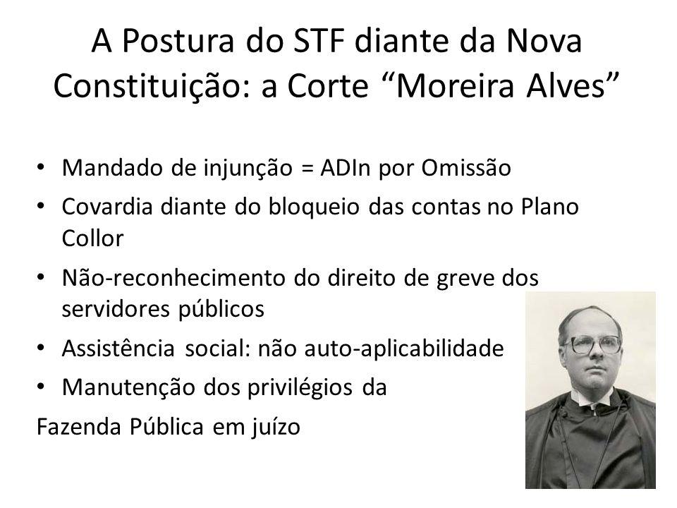 A Postura do STF diante da Nova Constituição: a Corte Moreira Alves
