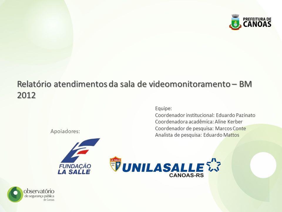 Relatório atendimentos da sala de videomonitoramento – BM 2012
