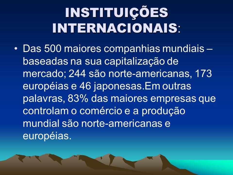 INSTITUIÇÕES INTERNACIONAIS: