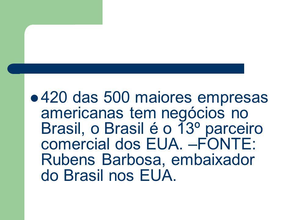 420 das 500 maiores empresas americanas tem negócios no Brasil, o Brasil é o 13º parceiro comercial dos EUA.