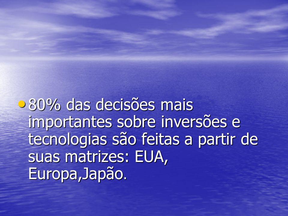 80% das decisões mais importantes sobre inversões e tecnologias são feitas a partir de suas matrizes: EUA, Europa,Japão.