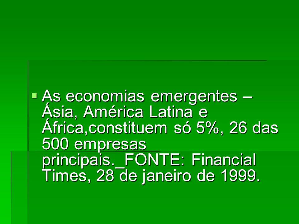 As economias emergentes – Ásia, América Latina e África,constituem só 5%, 26 das 500 empresas principais._FONTE: Financial Times, 28 de janeiro de 1999.