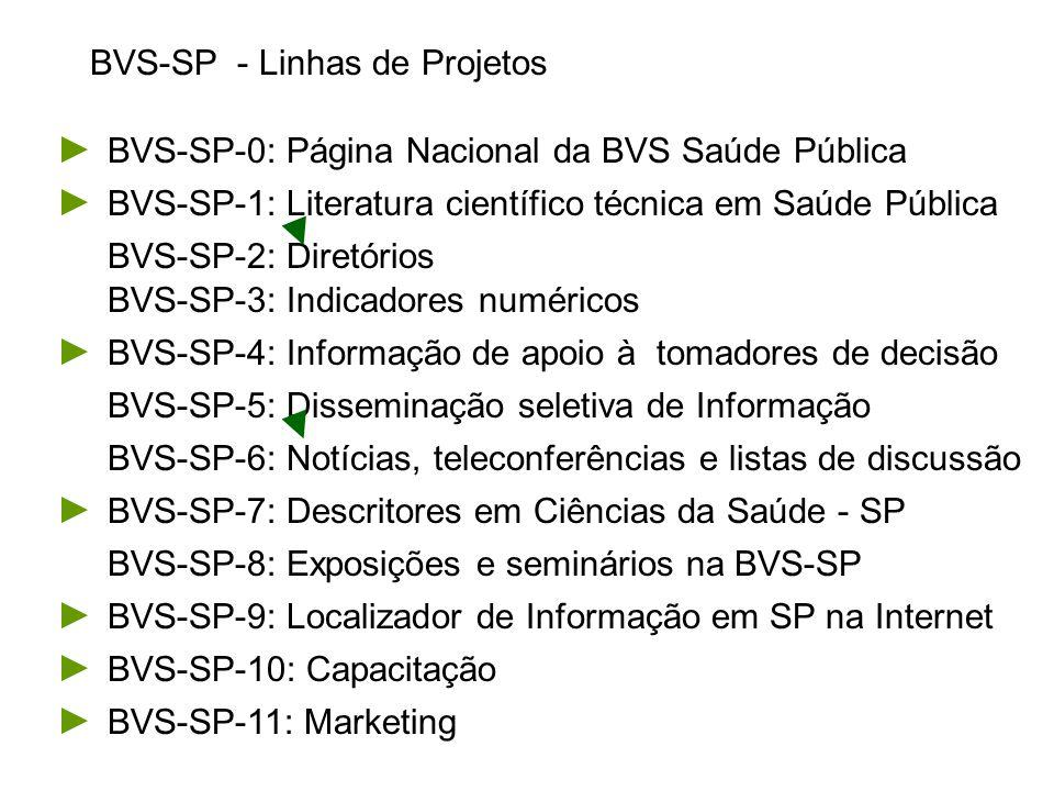 BVS-SP - Linhas de Projetos