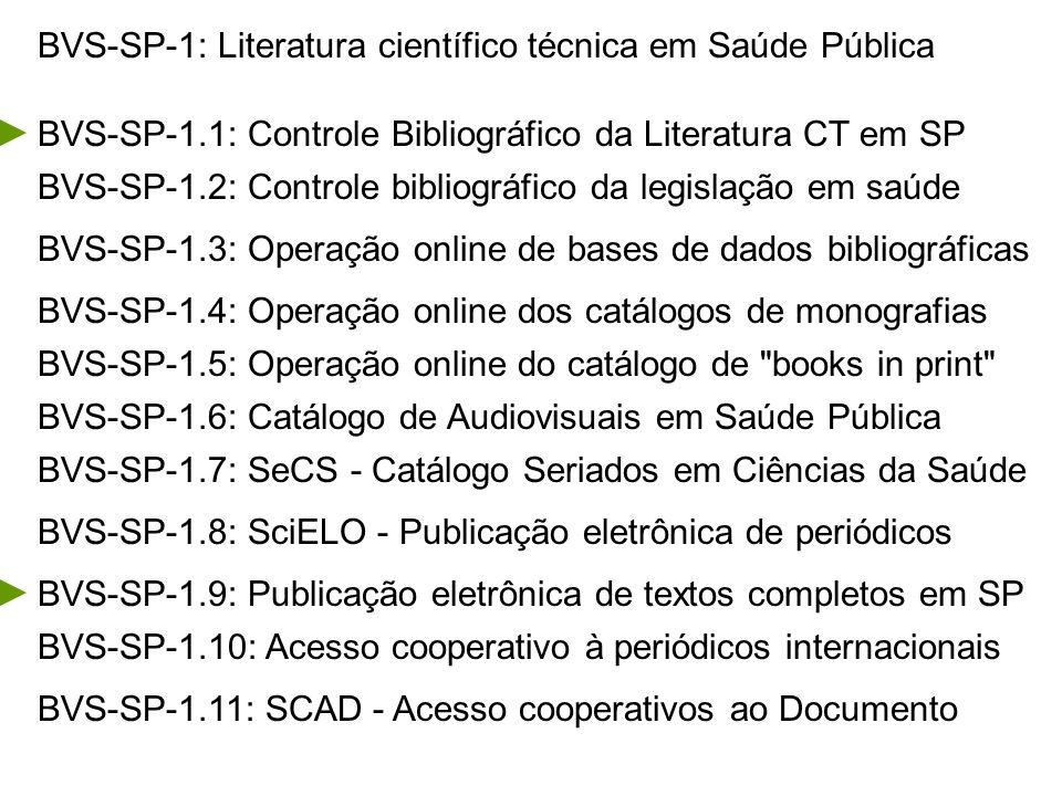 BVS-SP-1: Literatura científico técnica em Saúde Pública