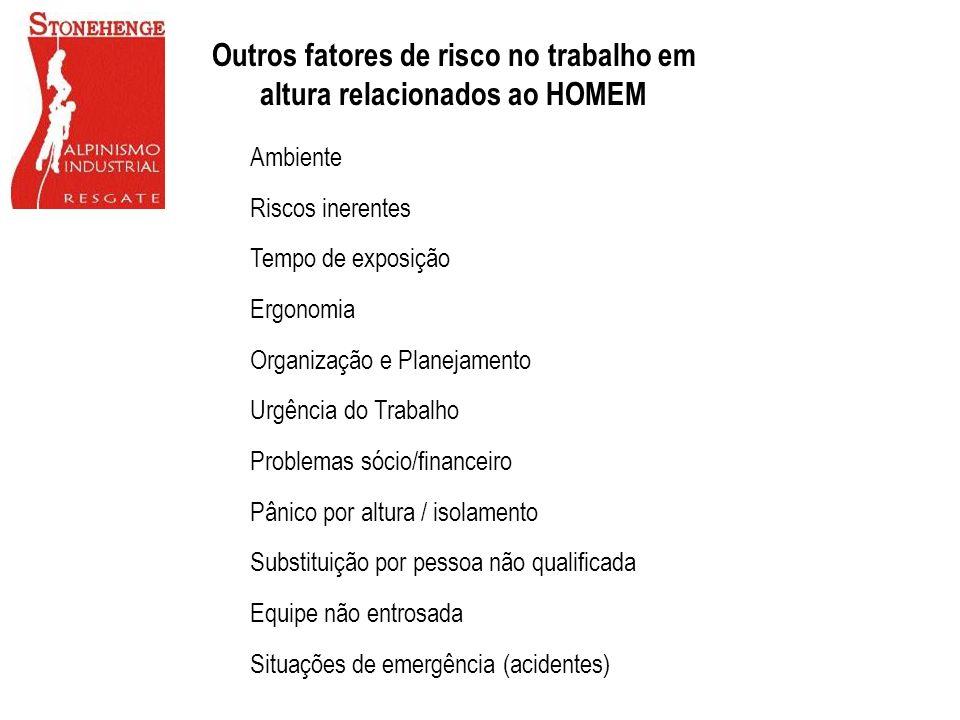 Outros fatores de risco no trabalho em altura relacionados ao HOMEM