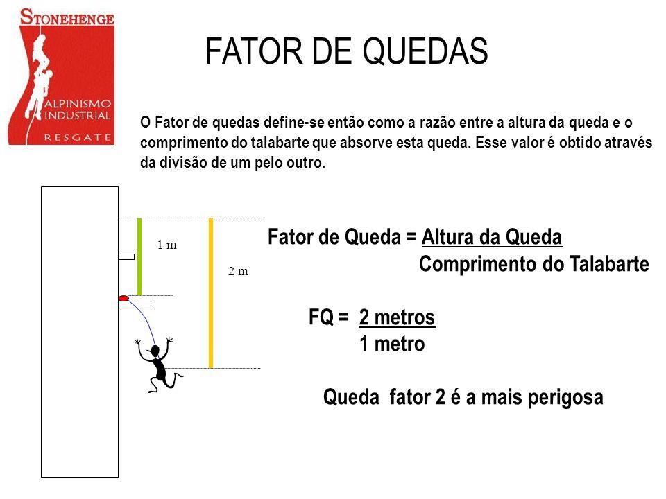 Comprimento do Talabarte Queda fator 2 é a mais perigosa