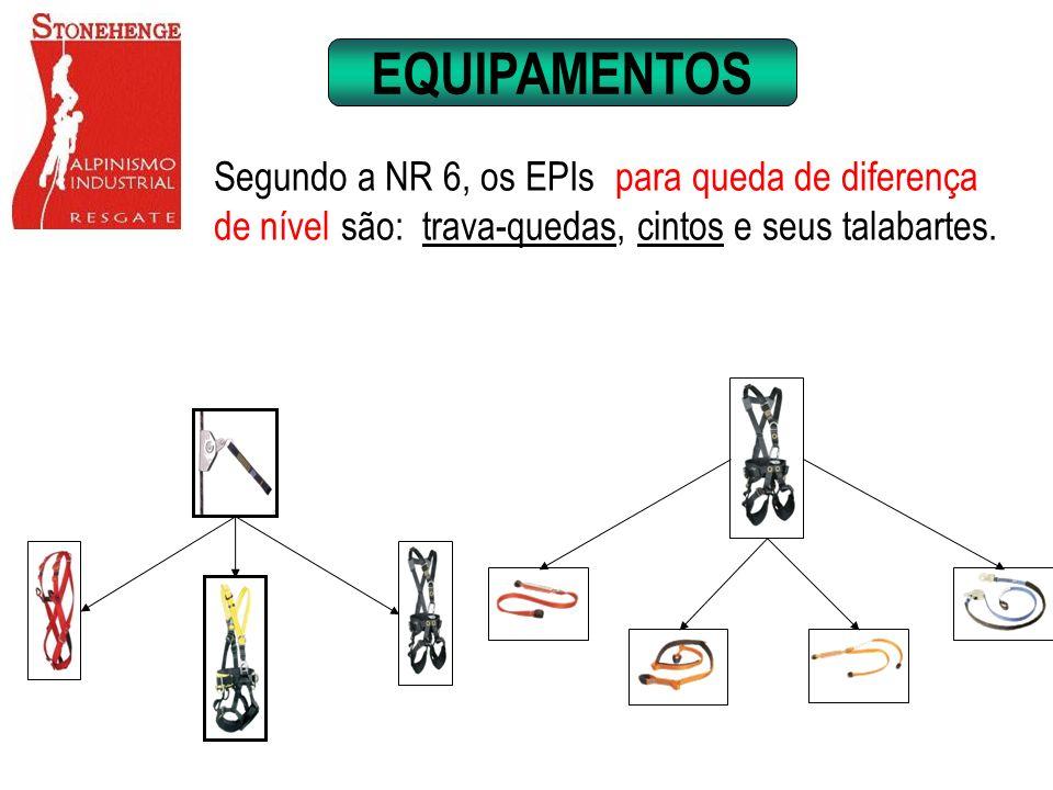 EQUIPAMENTOS Segundo a NR 6, os EPIs para queda de diferença de nível são: trava-quedas, cintos e seus talabartes.
