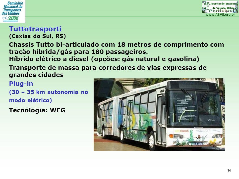 Tuttotrasporti(Caxias do Sul, RS)