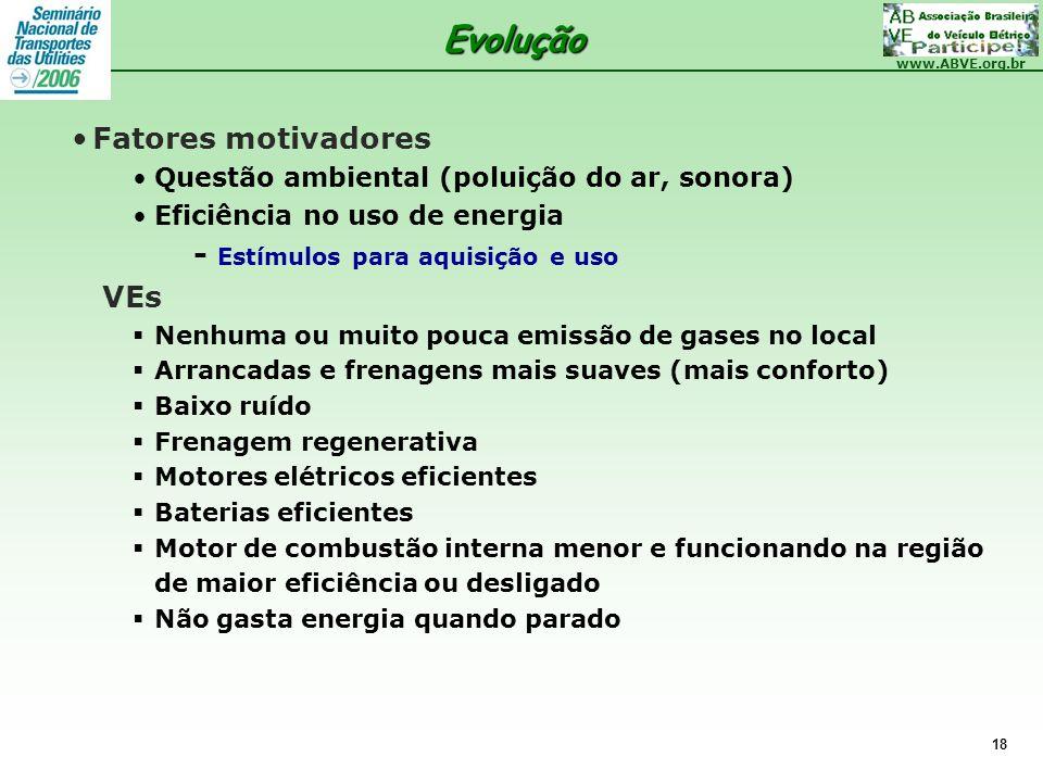 Evolução Fatores motivadores - Estímulos para aquisição e uso VEs