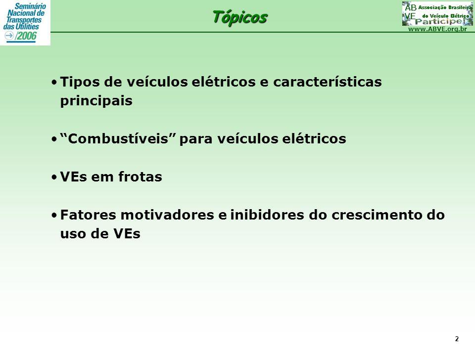 Tópicos Tipos de veículos elétricos e características principais