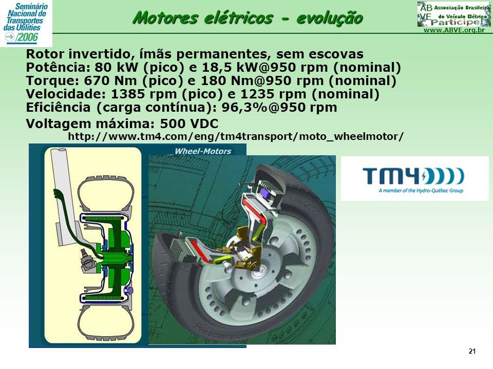 Motores elétricos - evolução