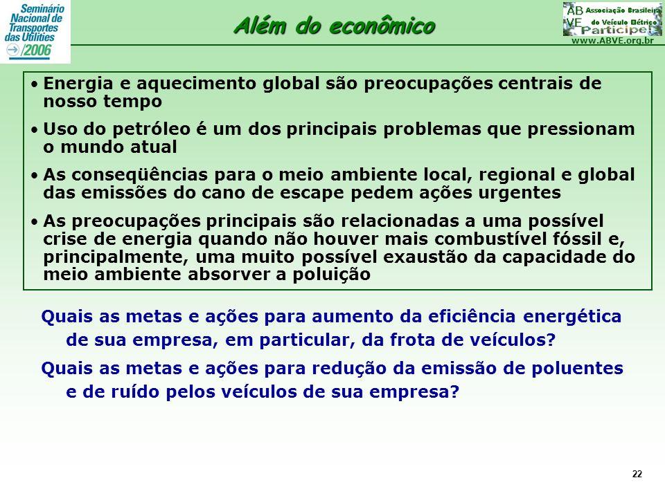 Além do econômico Energia e aquecimento global são preocupações centrais de nosso tempo.
