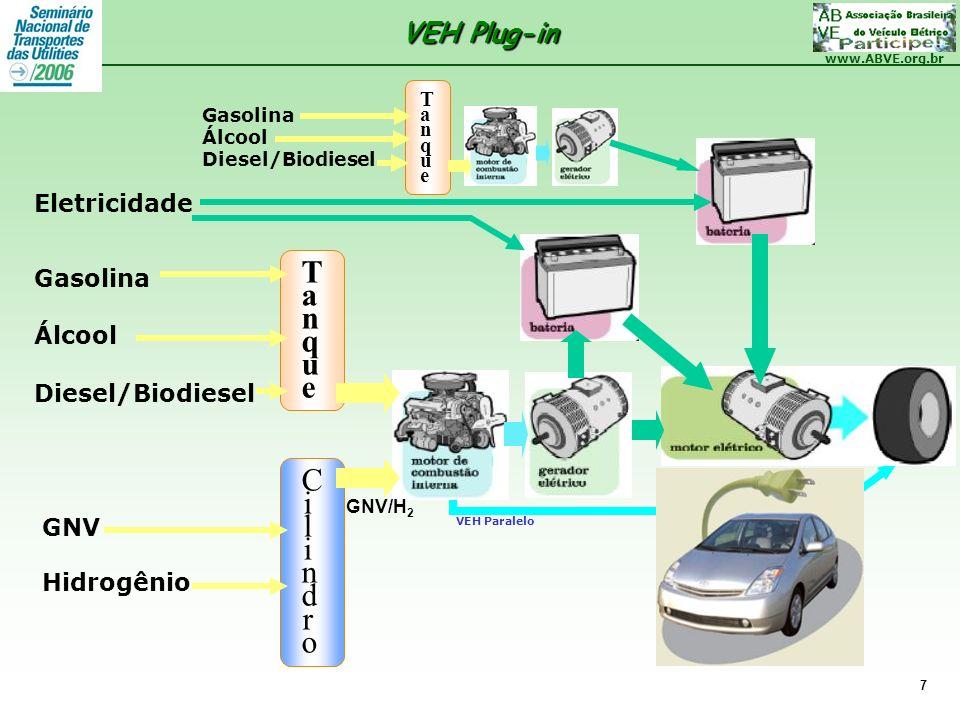 T a n q u e Cilindro VEH Plug-in Eletricidade Gasolina Álcool