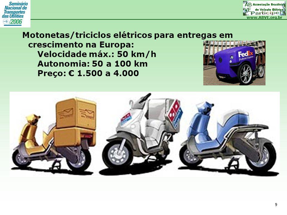 Motonetas/triciclos elétricos para entregas em crescimento na Europa: