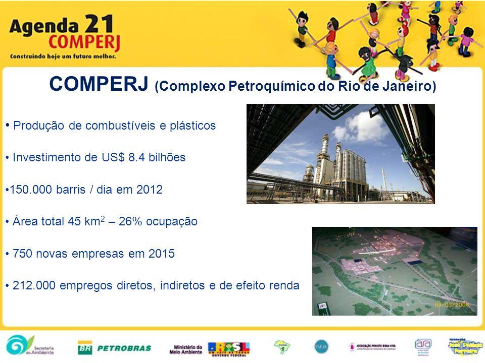 COMPERJ (Complexo Petroquímico do Rio de Janeiro)