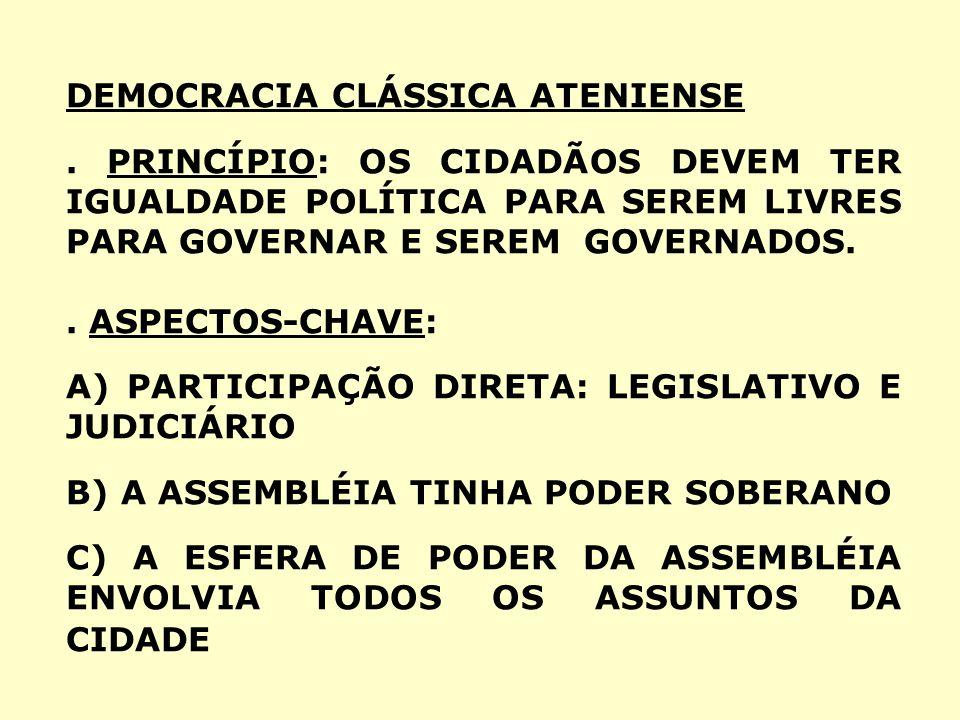 DEMOCRACIA CLÁSSICA ATENIENSE