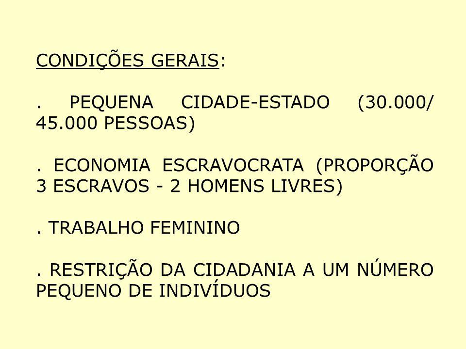 CONDIÇÕES GERAIS: . PEQUENA CIDADE-ESTADO (30.000/ 45.000 PESSOAS) . ECONOMIA ESCRAVOCRATA (PROPORÇÃO 3 ESCRAVOS - 2 HOMENS LIVRES)