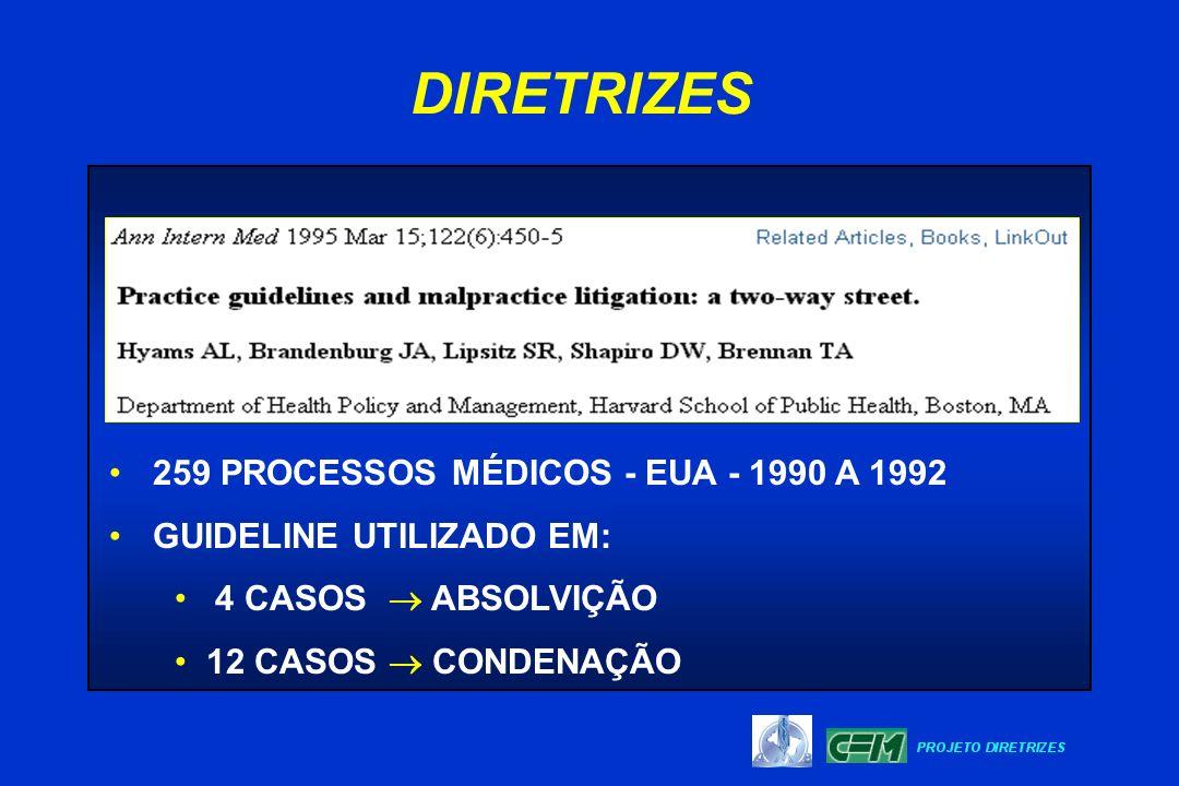 DIRETRIZES 259 PROCESSOS MÉDICOS - EUA - 1990 A 1992