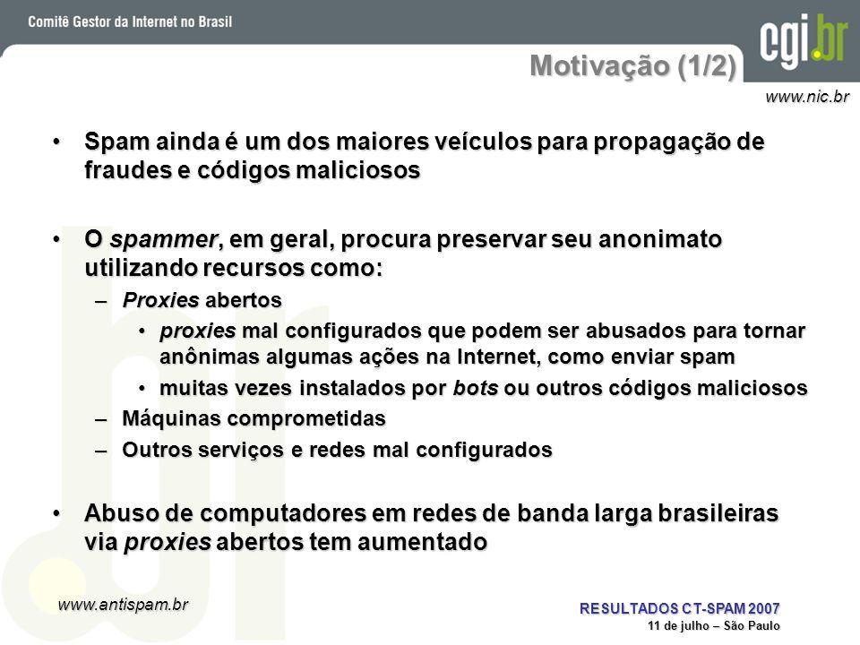 Motivação (1/2) Spam ainda é um dos maiores veículos para propagação de fraudes e códigos maliciosos.