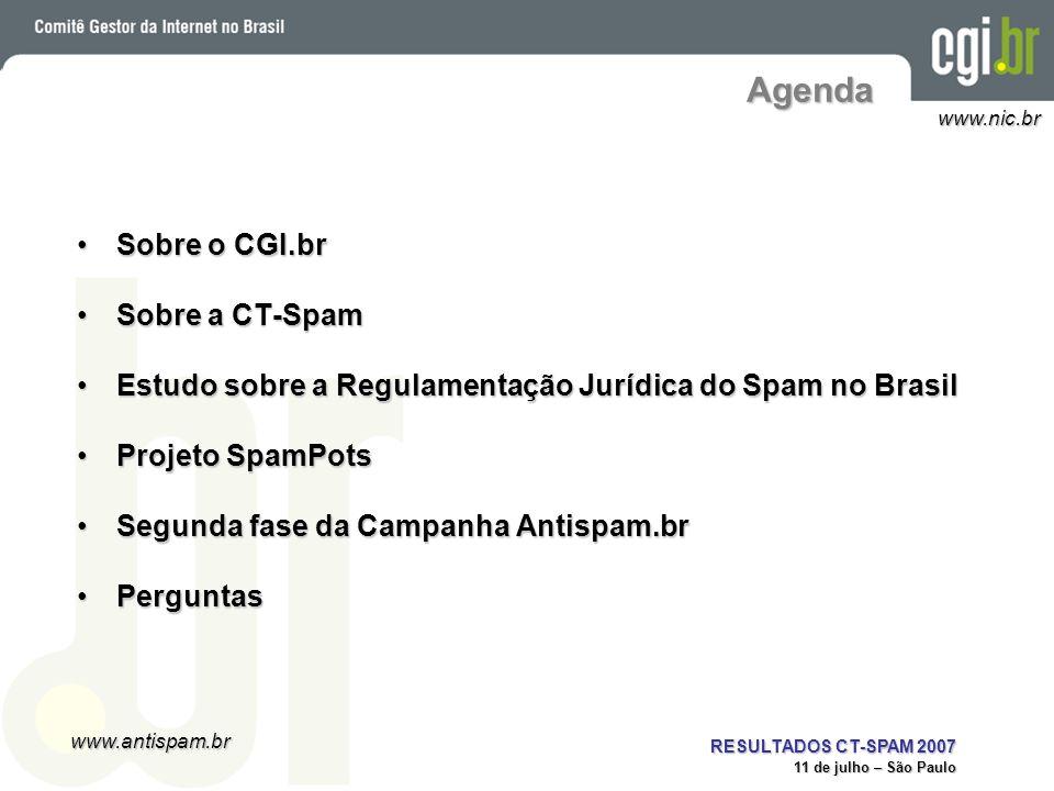 Agenda Sobre o CGI.br Sobre a CT-Spam