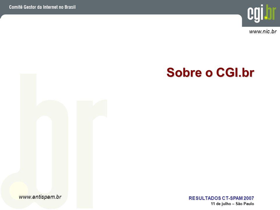Sobre o CGI.br