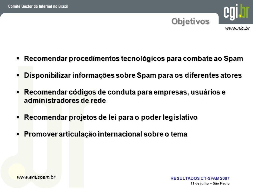 Objetivos Recomendar procedimentos tecnológicos para combate ao Spam