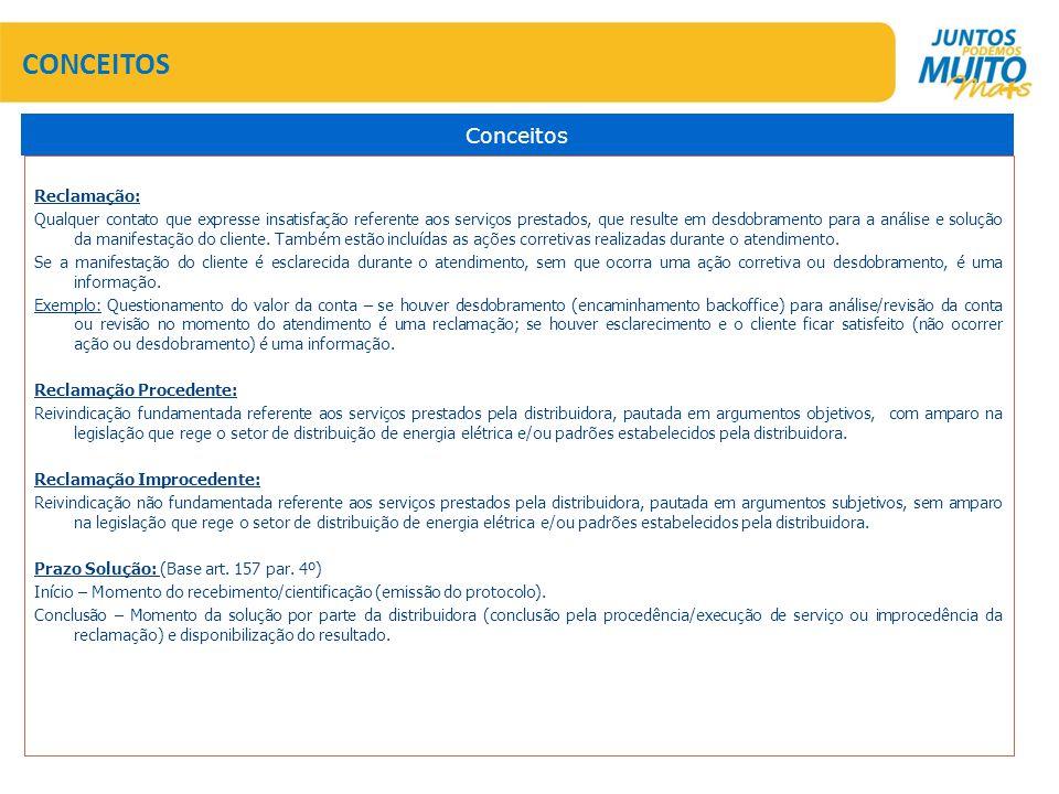 CONCEITOS Conceitos Reclamação: