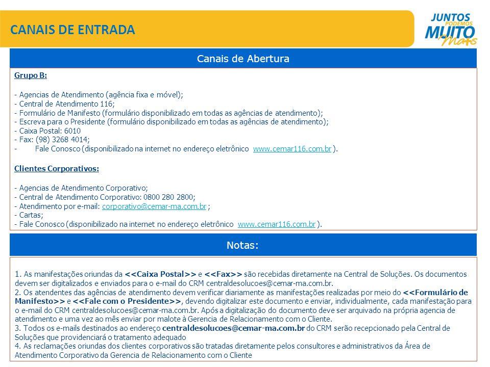 CANAIS DE ENTRADA Canais de Abertura Notas: