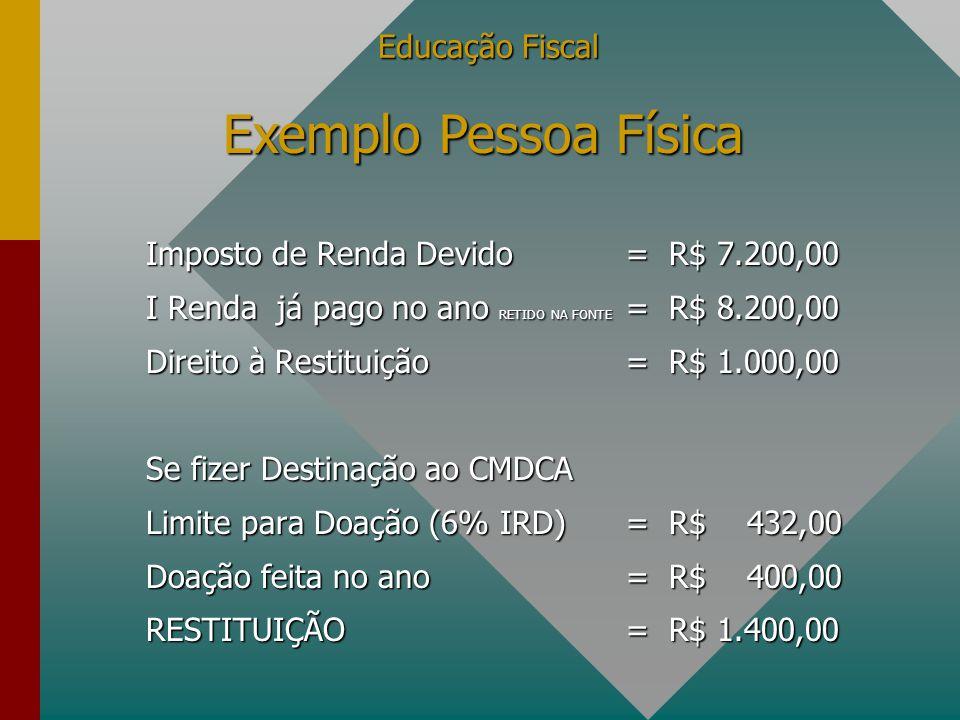 Exemplo Pessoa Física Educação Fiscal