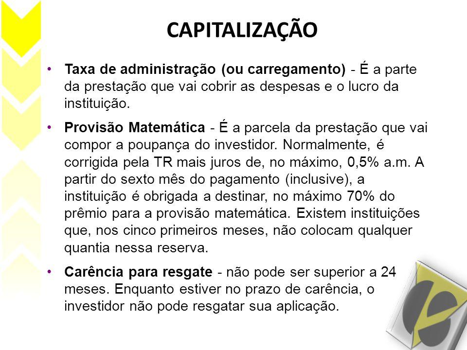 CAPITALIZAÇÃO Taxa de administração (ou carregamento) - É a parte da prestação que vai cobrir as despesas e o lucro da instituição.