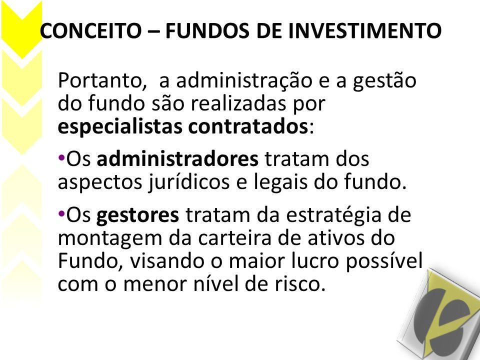 CONCEITO – FUNDOS DE INVESTIMENTO