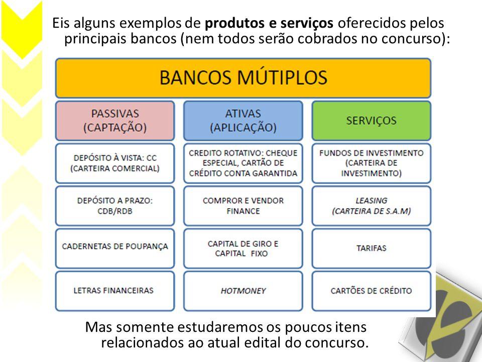 Eis alguns exemplos de produtos e serviços oferecidos pelos principais bancos (nem todos serão cobrados no concurso):