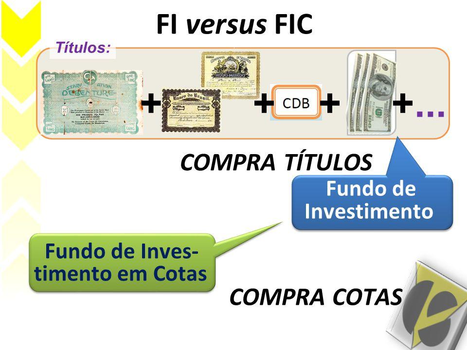 + + + +... FI versus FIC COMPRA TÍTULOS Fundo de Investimento