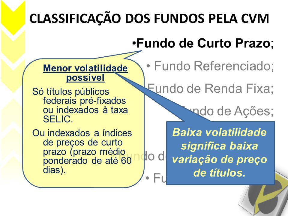 CLASSIFICAÇÃO DOS FUNDOS PELA CVM