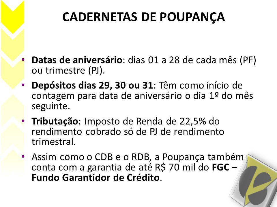 CADERNETAS DE POUPANÇA