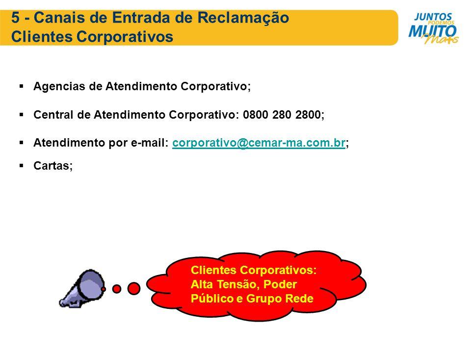 5 - Canais de Entrada de Reclamação Clientes Corporativos