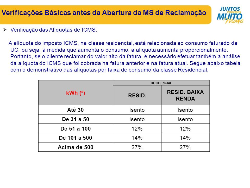 Verificações Básicas antes da Abertura da MS de Reclamação