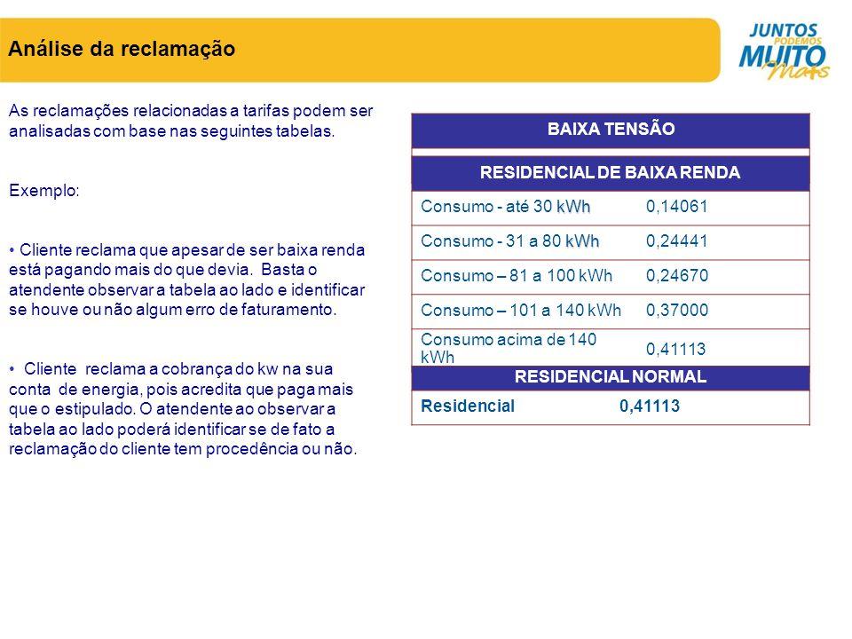RESIDENCIAL DE BAIXA RENDA