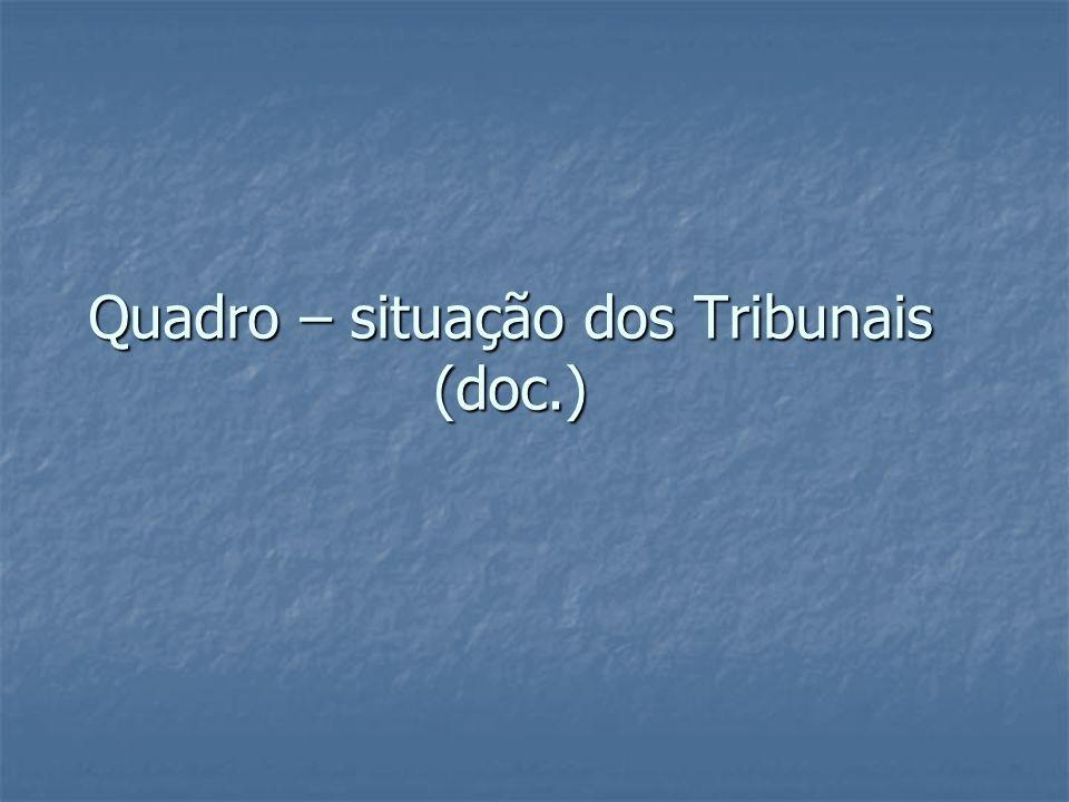 Quadro – situação dos Tribunais (doc.)