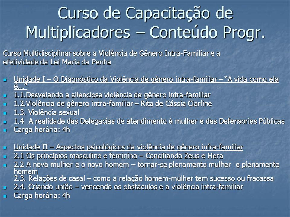 Curso de Capacitação de Multiplicadores – Conteúdo Progr.