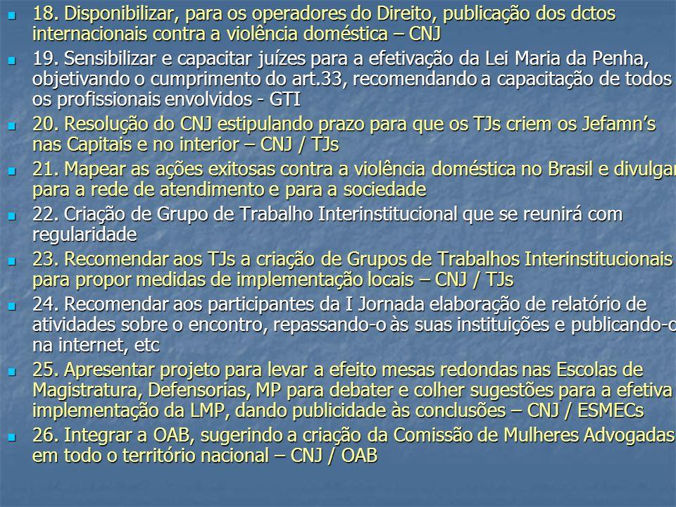 18. Disponibilizar, para os operadores do Direito, publicação dos dctos internacionais contra a violência doméstica – CNJ
