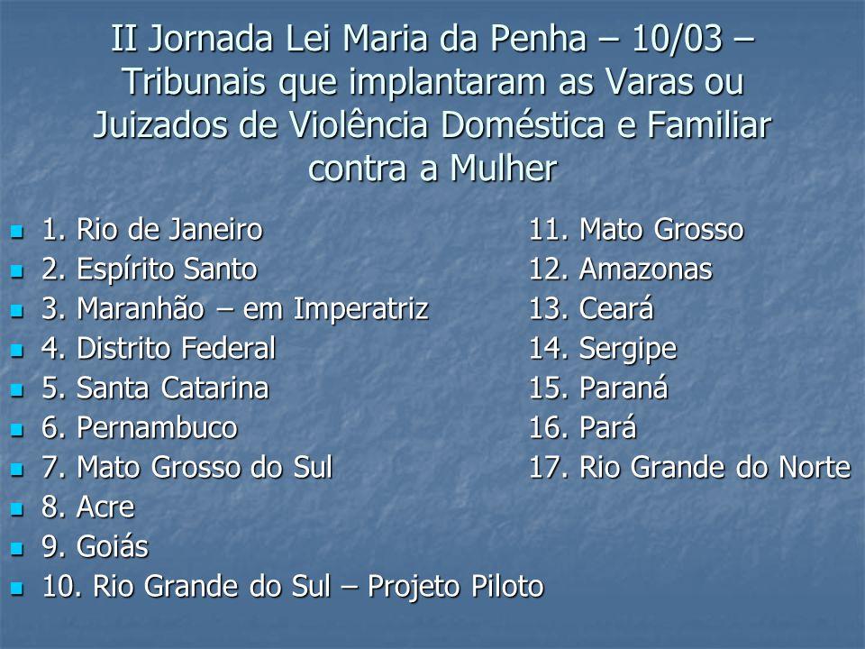 II Jornada Lei Maria da Penha – 10/03 – Tribunais que implantaram as Varas ou Juizados de Violência Doméstica e Familiar contra a Mulher