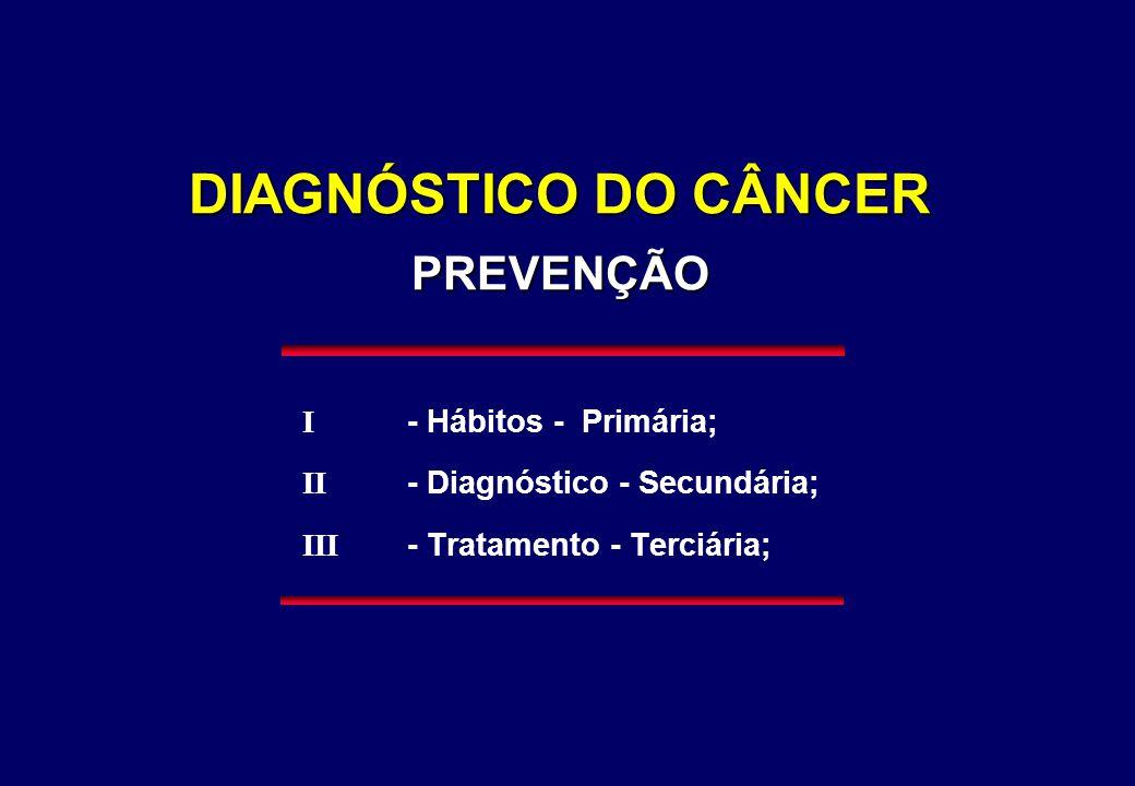DIAGNÓSTICO DO CÂNCER PREVENÇÃO