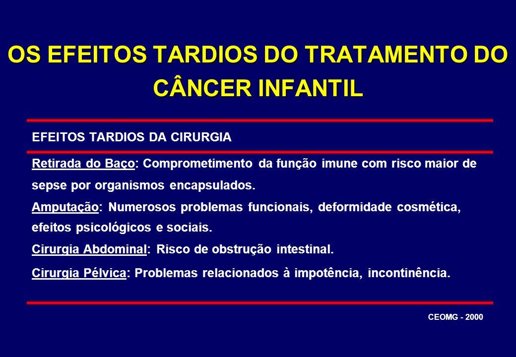 OS EFEITOS TARDIOS DO TRATAMENTO DO CÂNCER INFANTIL