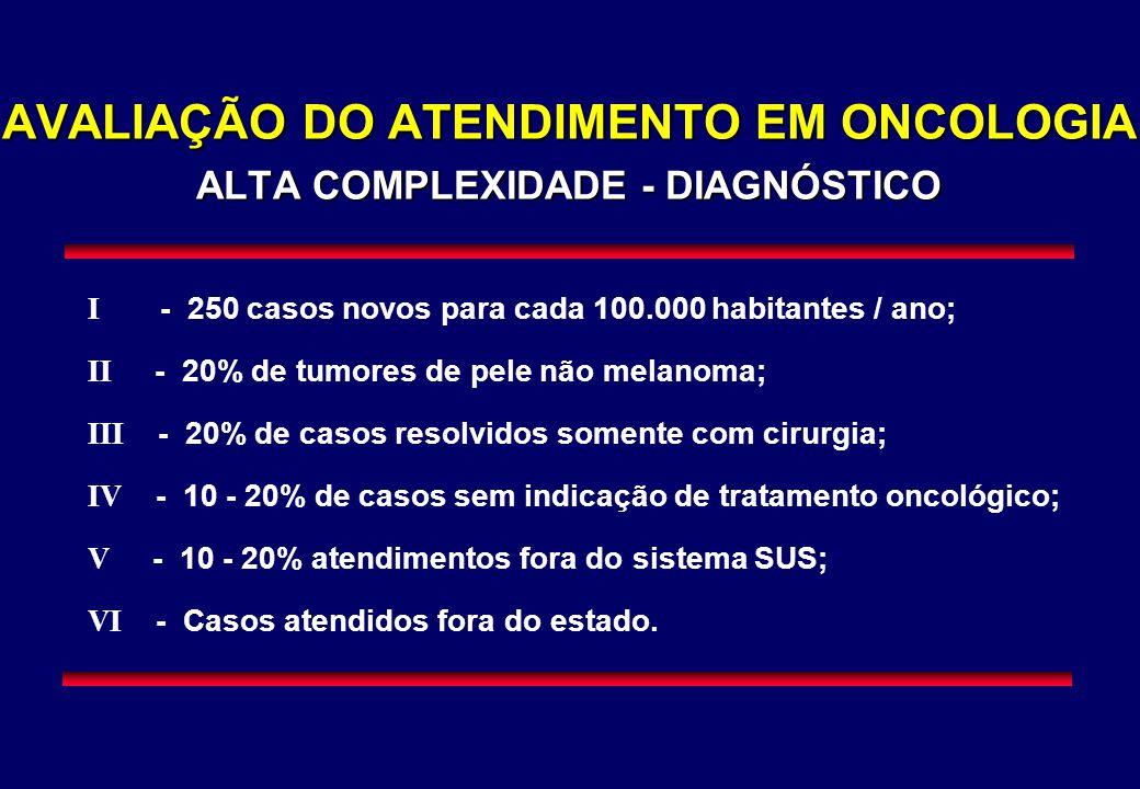 AVALIAÇÃO DO ATENDIMENTO EM ONCOLOGIA ALTA COMPLEXIDADE - DIAGNÓSTICO