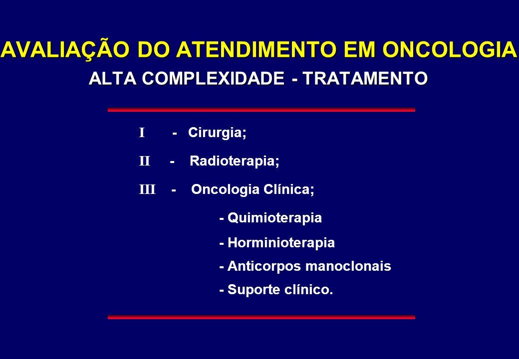 AVALIAÇÃO DO ATENDIMENTO EM ONCOLOGIA ALTA COMPLEXIDADE - TRATAMENTO