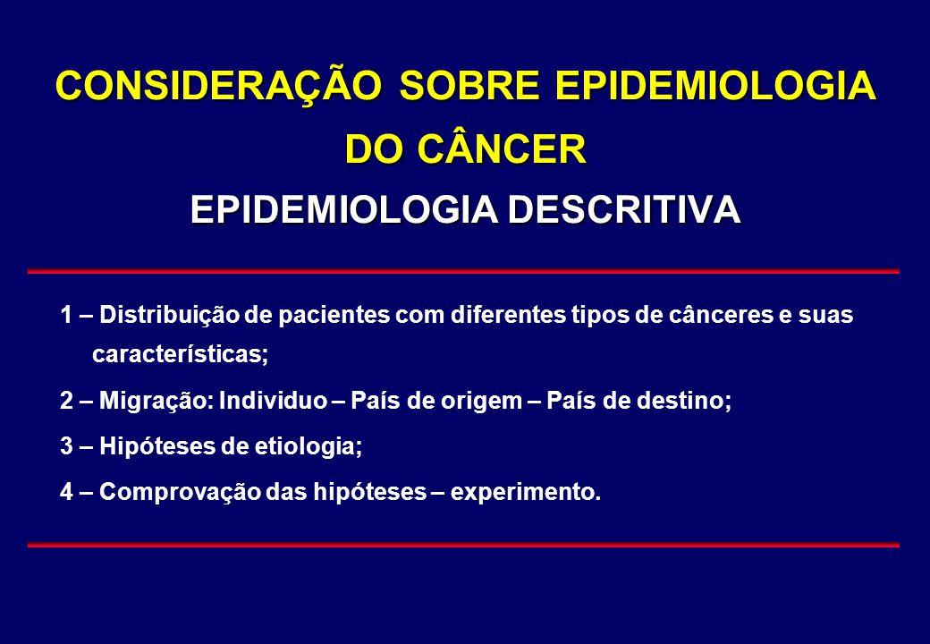 CONSIDERAÇÃO SOBRE EPIDEMIOLOGIA DO CÂNCER EPIDEMIOLOGIA DESCRITIVA