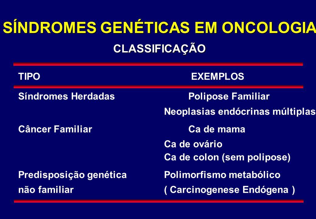 SÍNDROMES GENÉTICAS EM ONCOLOGIA CLASSIFICAÇÃO